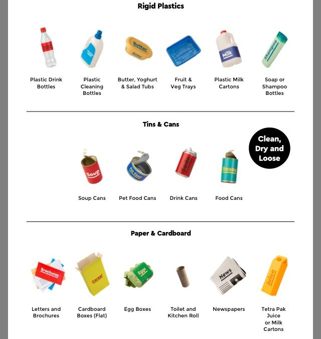 New Recycling List For Households